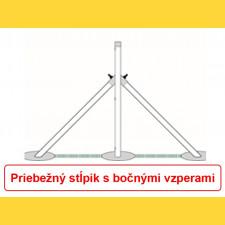 Stĺpik okrúhly pozinkovaný 48x1,50x2300 / ZN