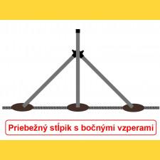 Stĺpik okrúhly pozinkovaný 38x1,25x2300 / ZN