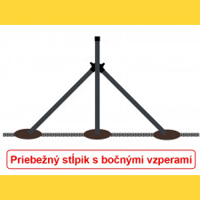 Stĺpik okrúhly poplastovaný (BPL) 48x1,50x2300 / ZN+PVC7016