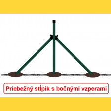 Vzpera okrúhla poplastovaná (BPL) 38x1,25x2500 / ZN+PVC6005