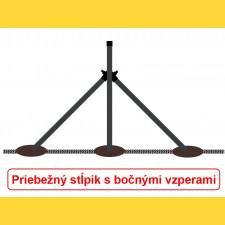 Vzpera okrúhla poplastovaná (BPL) 38x1,25x1500 / ZN+PVC7016