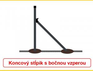 Vzpera poplastovaná (BPL) 38x1,25x2000 / ZN+PVC7016